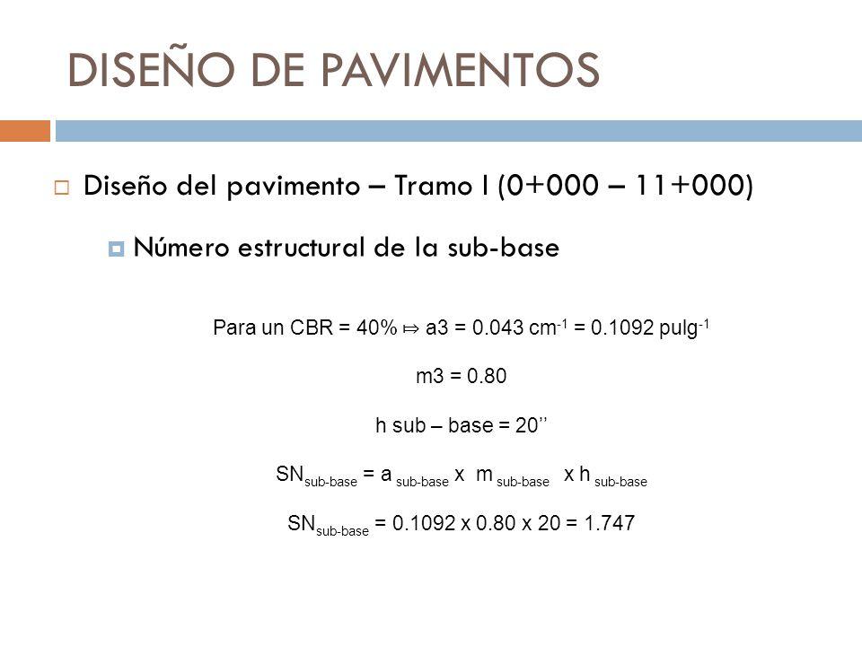 DISEÑO DE PAVIMENTOS Número estructural de la sub-base Diseño del pavimento – Tramo I (0+000 – 11+000) Para un CBR = 40% a3 = 0.043 cm -1 = 0.1092 pul