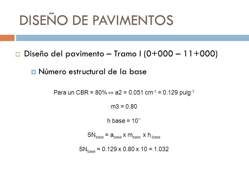 DISEÑO DE PAVIMENTOS Número estructural de la base Diseño del pavimento – Tramo I (0+000 – 11+000) Para un CBR = 80% a2 = 0.051 cm -1 = 0.129 pulg -1