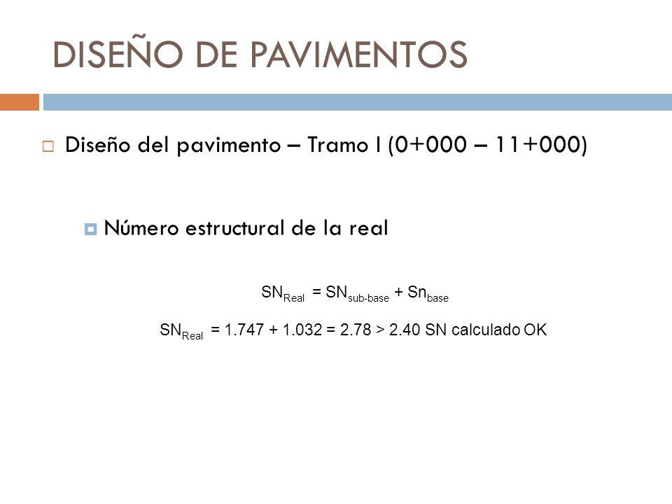 DISEÑO DE PAVIMENTOS Número estructural de la real Diseño del pavimento – Tramo I (0+000 – 11+000) SN Real = SN sub-base + Sn base SN Real = 1.747 + 1