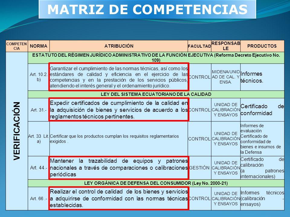 MATRIZ DE COMPETENCIAS COMPETEN CIA NORMAATRIBUCIÓN FACULTAD RESPONSAB LE PRODUCTOS VERIFICACIÓN ESTATUTO DEL RÉGIMEN JURÍDICO ADMINISTRATIVO DE LA FU