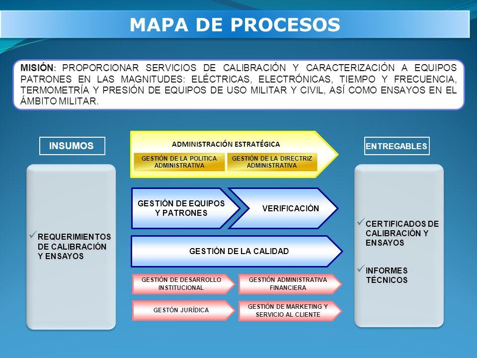MISIÓN : PROPORCIONAR SERVICIOS DE CALIBRACIÓN Y CARACTERIZACIÓN A EQUIPOS PATRONES EN LAS MAGNITUDES: ELÉCTRICAS, ELECTRÓNICAS, TIEMPO Y FRECUENCIA,