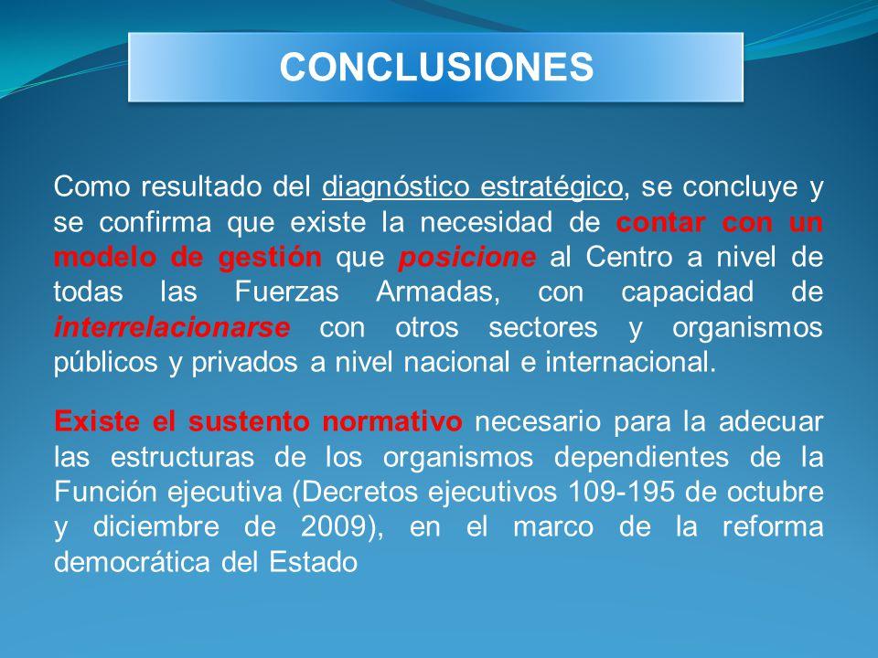 CONCLUSIONES Como resultado del diagnóstico estratégico, se concluye y se confirma que existe la necesidad de contar con un modelo de gestión que posi