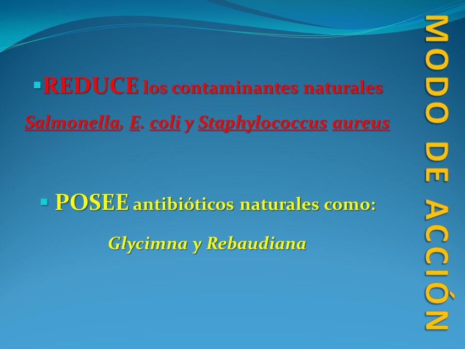 REDUCE los contaminantes naturales Salmonella, E. coli y Staphylococcus aureus REDUCE los contaminantes naturales Salmonella, E. coli y Staphylococcus
