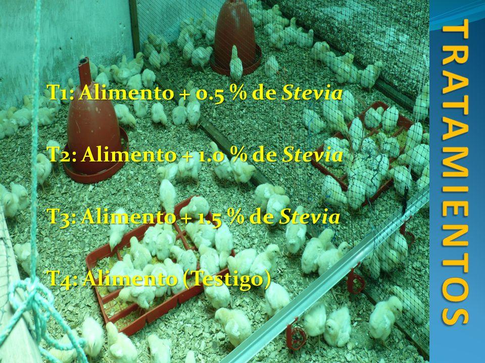 T1: Alimento + 0.5 % de Stevia T2: Alimento + 1.0 % de Stevia T3: Alimento + 1.5 % de Stevia T4: Alimento (Testigo)
