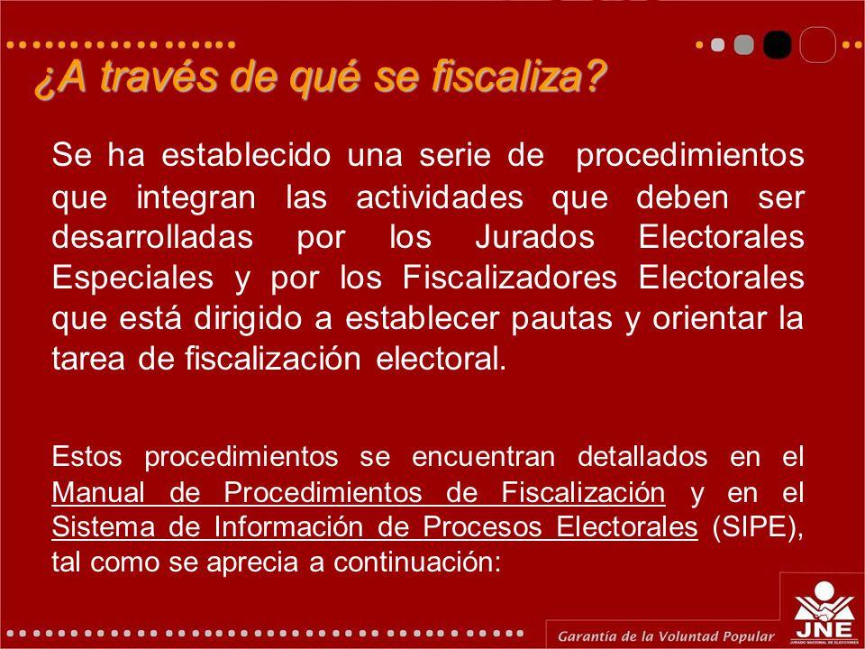 ¿A través de qué se fiscaliza? Se ha establecido una serie de procedimientos que integran las actividades que deben ser desarrolladas por los Jurados