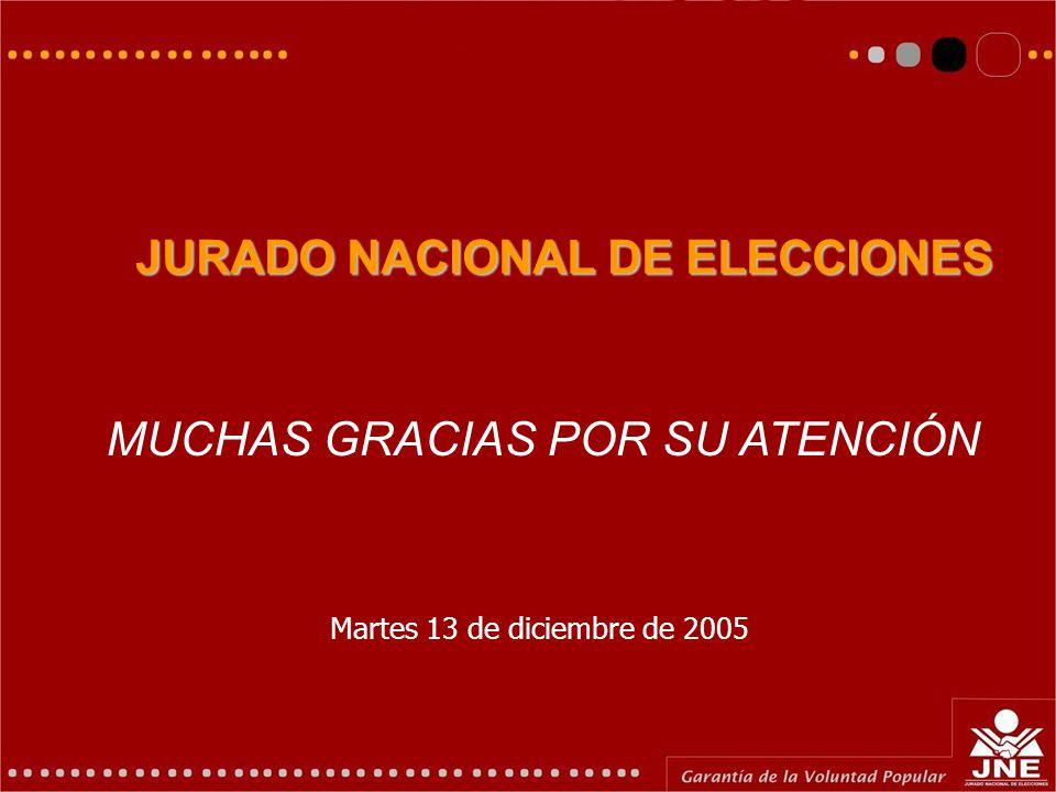 MUCHAS GRACIAS POR SU ATENCIÓN JURADO NACIONAL DE ELECCIONES Martes 13 de diciembre de 2005