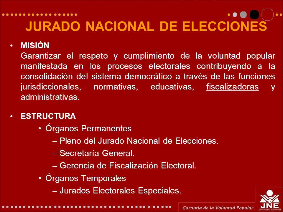 JURADO NACIONAL DE ELECCIONES MISIÓN Garantizar el respeto y cumplimiento de la voluntad popular manifestada en los procesos electorales contribuyendo