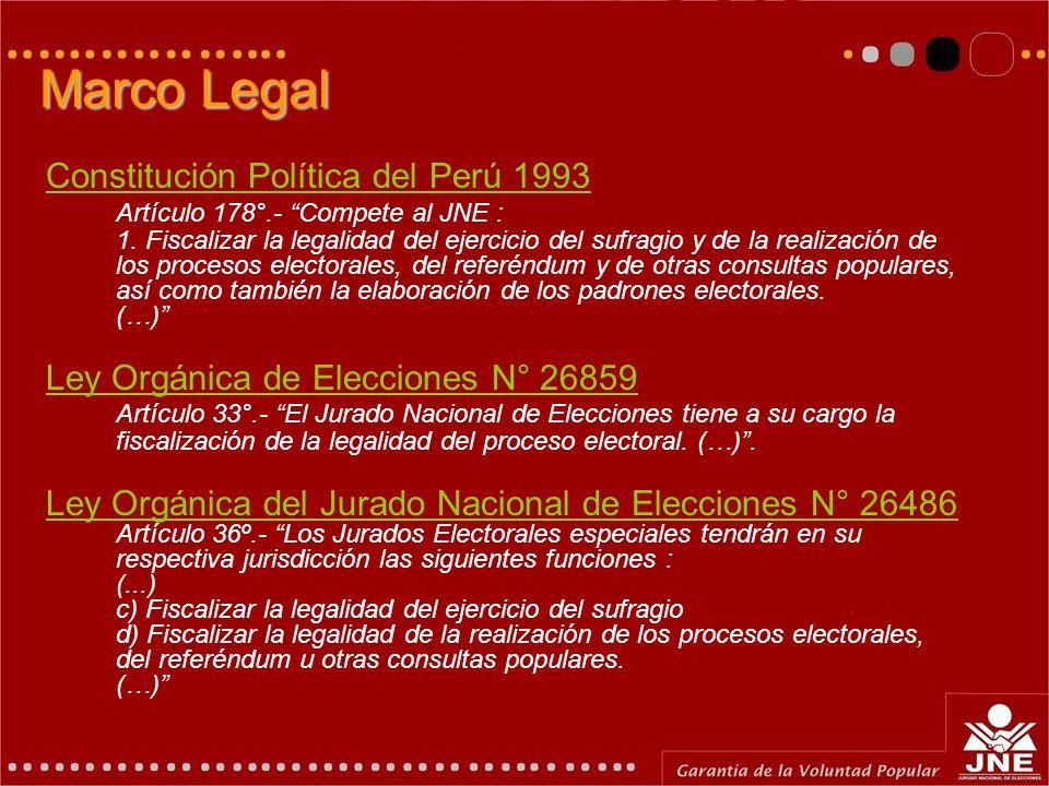 Marco Legal Constitución Política del Perú 1993 Artículo 178°.- Compete al JNE : 1. Fiscalizar la legalidad del ejercicio del sufragio y de la realiza