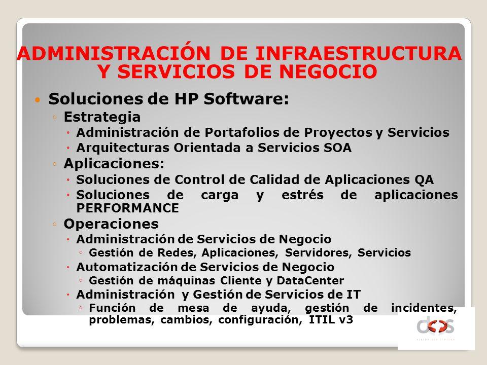 Soluciones de HP Software : Estrategia Administración de Portafolios de Proyectos y Servicios Arquitecturas Orientada a Servicios SOA Aplicaciones: So