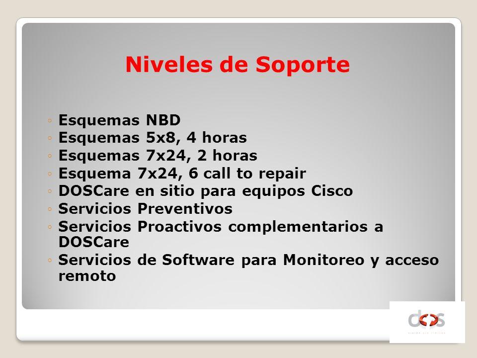 Esquemas NBD Esquemas 5x8, 4 horas Esquemas 7x24, 2 horas Esquema 7x24, 6 call to repair DOSCare en sitio para equipos Cisco Servicios Preventivos Ser