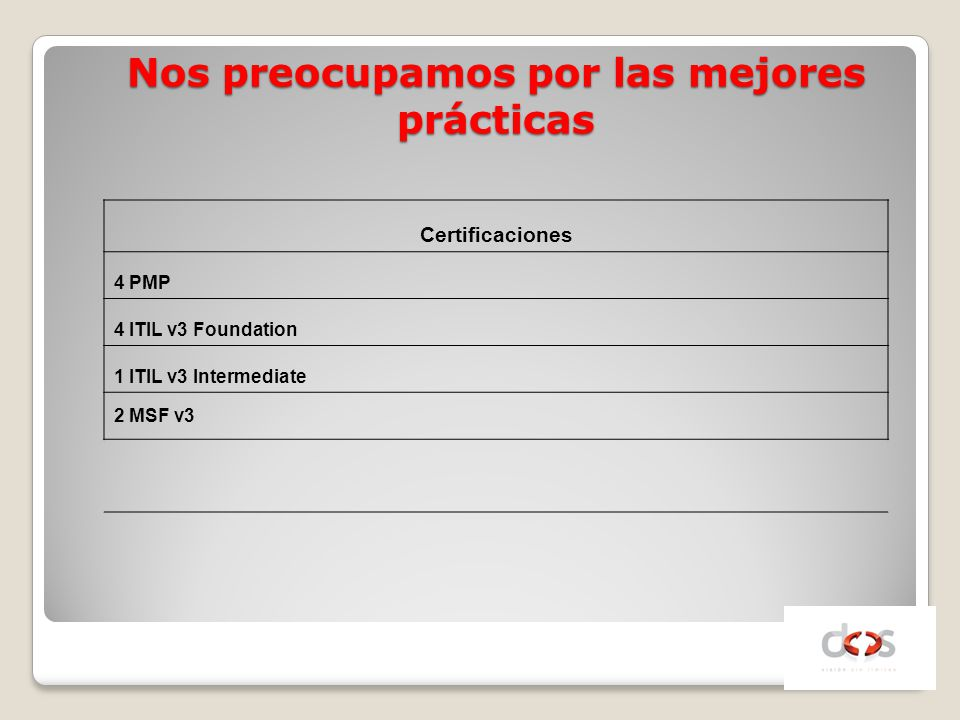 Nos preocupamos por las mejores prácticas Certificaciones 4 PMP 4 ITIL v3 Foundation 1 ITIL v3 Intermediate 2 MSF v3