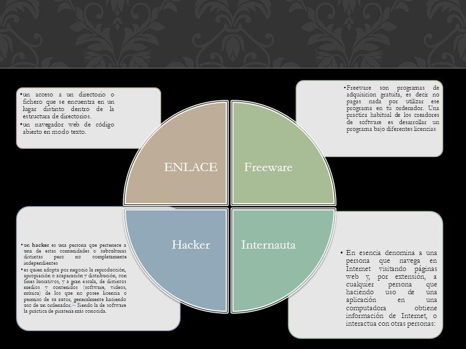 Intranet Una Intranet es una red privada que la tecnología Internet usó como arquitectura elemental.
