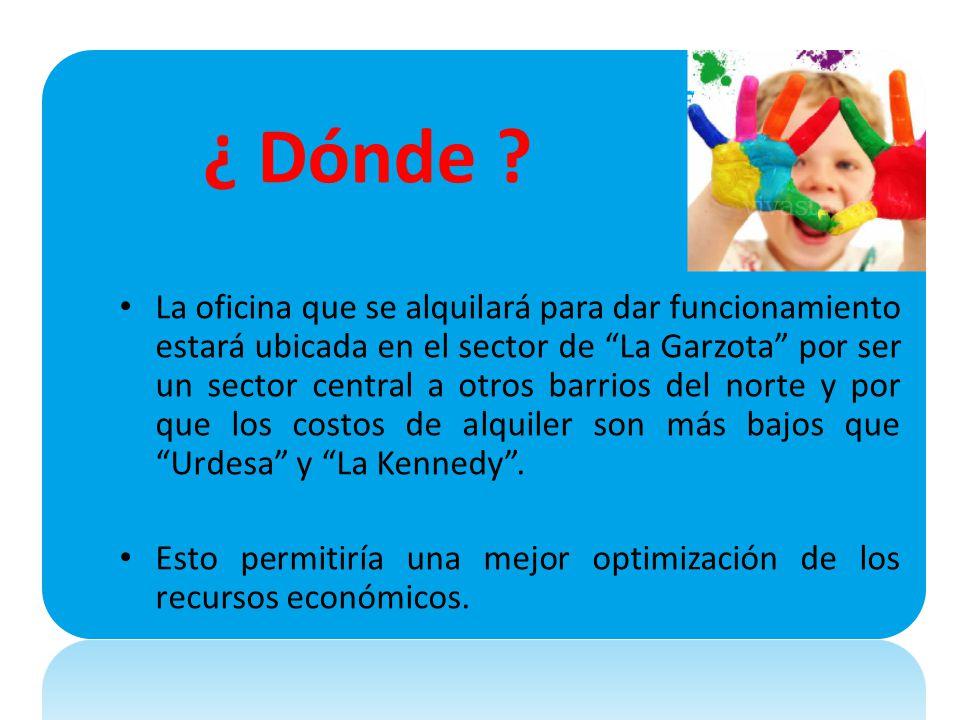 ¿ Dónde ? La oficina que se alquilará para dar funcionamiento estará ubicada en el sector de La Garzota por ser un sector central a otros barrios del
