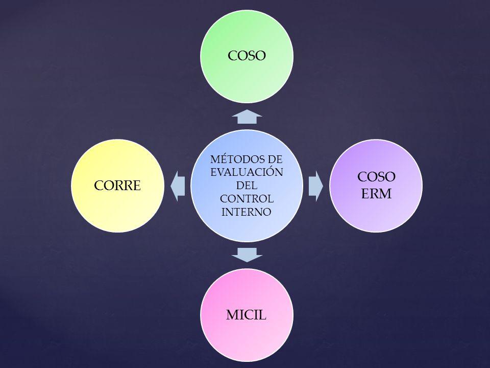 MÉTODOS DE EVALUACIÓN DEL CONTROL INTERNO COSO COSO ERM MICILCORRE