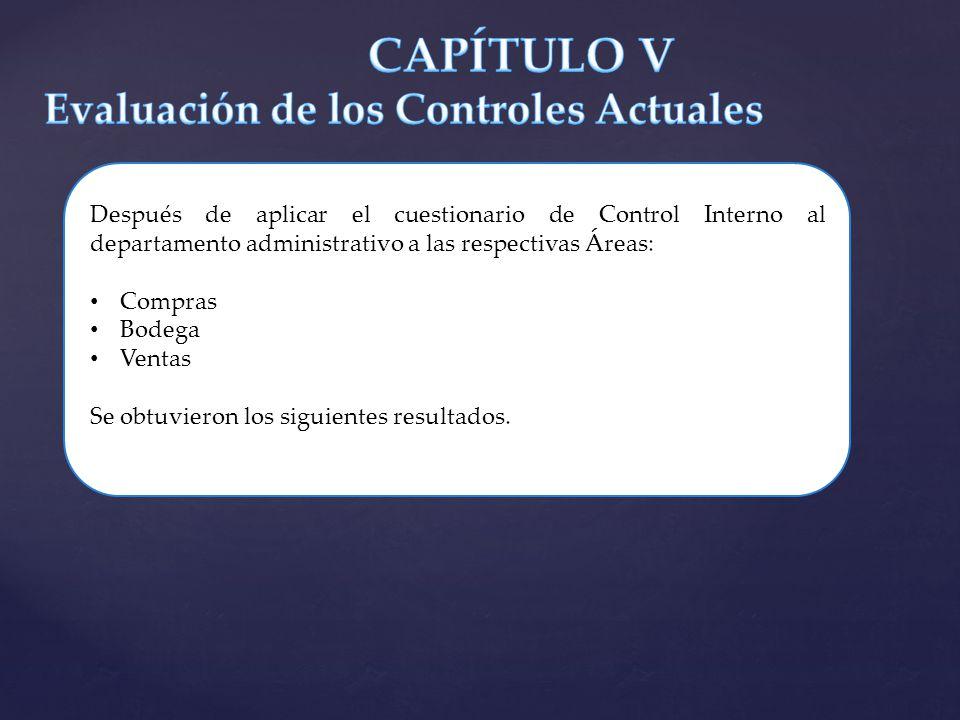 Después de aplicar el cuestionario de Control Interno al departamento administrativo a las respectivas Áreas: Compras Bodega Ventas Se obtuvieron los