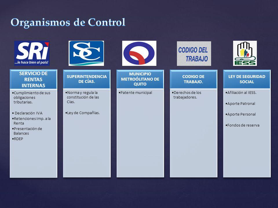 SERVICIO DE RENTAS INTERNAS Cumplimiento de sus obligaciones tributarias. Declaración IVA Retenciones Imp. a la Renta Presentación de Balances RDEP SU