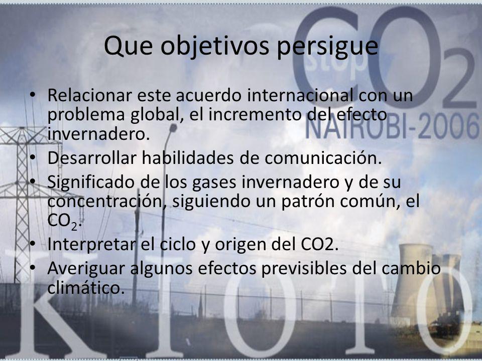 Que objetivos persigue Relacionar este acuerdo internacional con un problema global, el incremento del efecto invernadero. Desarrollar habilidades de