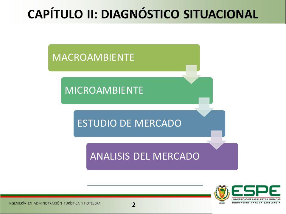 MACROAMBIENTEMICROAMBIENTEESTUDIO DE MERCADOANALISIS DEL MERCADO 2 INGENIERÍA EN ADMINISTRACIÓN TURÍSTICA Y HOTELERA CAPÍTULO II: DIAGNÓSTICO SITUACIONAL