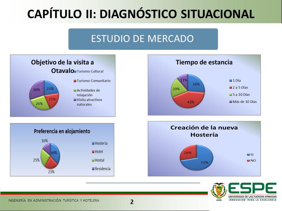 PLAZAPROMOCIÓN DESCUENTO TEMPORADA ALTA 10% TEMPORADA MEDIA 15% TEMPORADA ALTA 20%