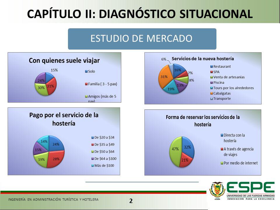 2 INGENIERÍA EN ADMINISTRACIÓN TURÍSTICA Y HOTELERA CAPÍTULO II: DIAGNÓSTICO SITUACIONAL ESTUDIO DE MERCADO