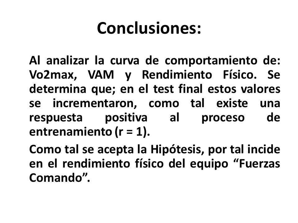 Conclusiones: Al analizar la curva de comportamiento de: Vo2max, VAM y Rendimiento Físico. Se determina que; en el test final estos valores se increme