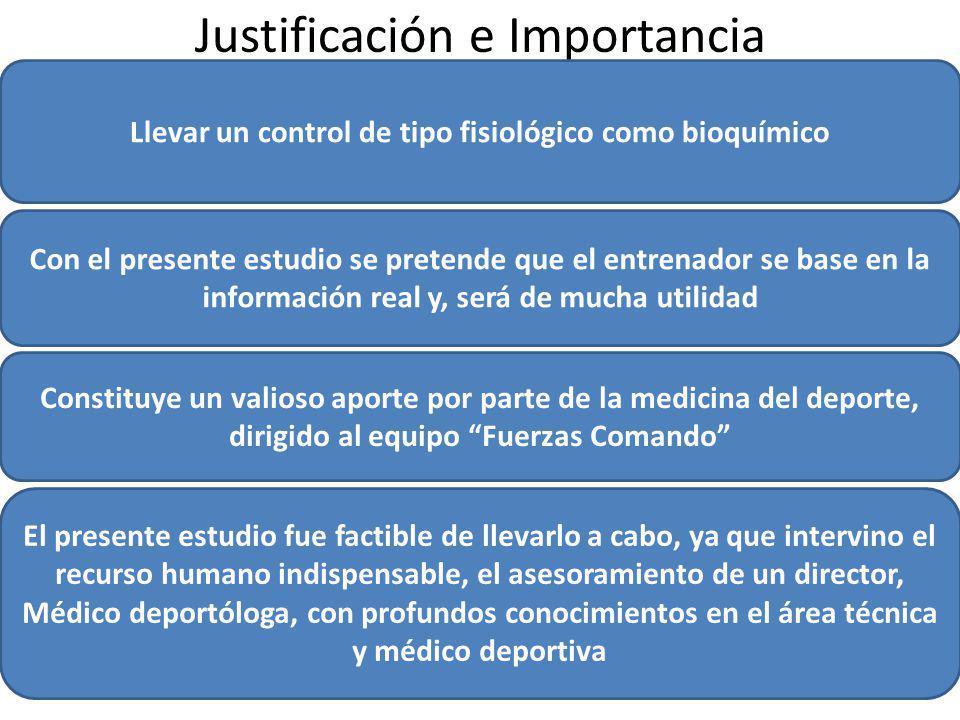 Justificación e Importancia Llevar un control de tipo fisiológico como bioquímico Con el presente estudio se pretende que el entrenador se base en la
