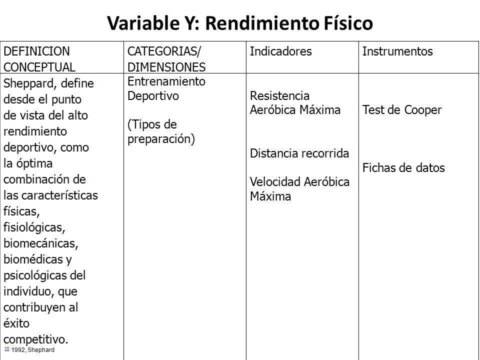 Variable Y: Rendimiento Físico DEFINICION CONCEPTUAL CATEGORIAS/ DIMENSIONES IndicadoresInstrumentos Sheppard, define desde el punto de vista del alto