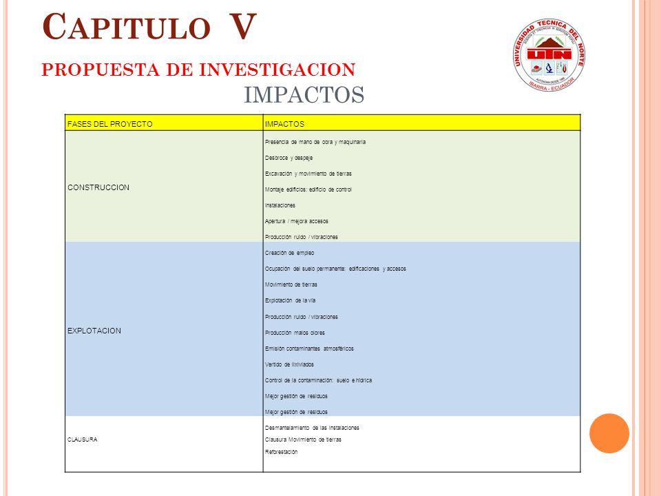 PROPOSITOS C APITULO V PROPUESTA DE INVESTIGACION Asp. legales Ejes Acción Técnicos Financieros Impactos Sensibilización y Divulgación Pertinencia Coh