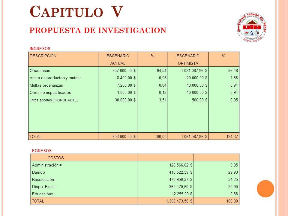 Matriz de impacto general NºTipo de Impacto Nivel de Impacto -3-20123 1 Impacto Socio Económico x 2 Impacto Ambiental x 3 Impacto Legal x 4 Impacto Cu