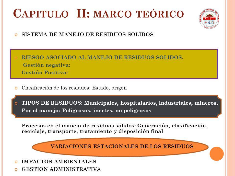 C APITULO II: MARCO TEÓRICO SISTEMA DE MANEJO DE RESIDUOS SOLIDOS RIESGO ASOCIADO AL MANEJO DE RESIDUOS SOLIDOS.