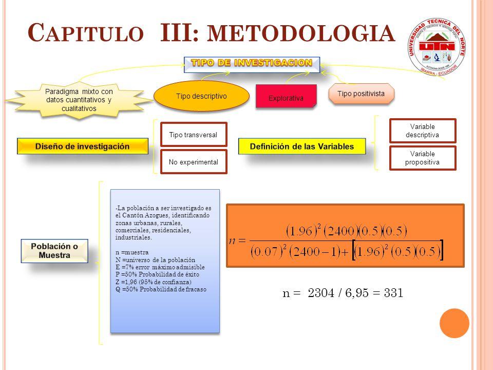 Matriz de impacto general NºTipo de Impacto Nivel de Impacto -3-20123 1 Impacto Socio Económico x 2 Impacto Ambiental x 3 Impacto Legal x 4 Impacto Cultural x 5 Impacto Tecnológico x TOTAL 83 Elaboración: Investigador N.I.