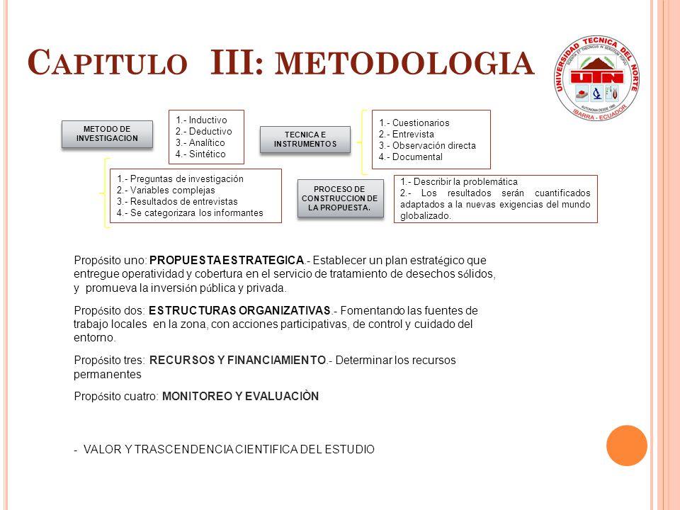 C APITULO III: METODOLOGIA Paradigma mixto con datos cuantitativos y cualitativos Tipo descriptivo Explorativa Tipo positivista Tipo transversal No ex