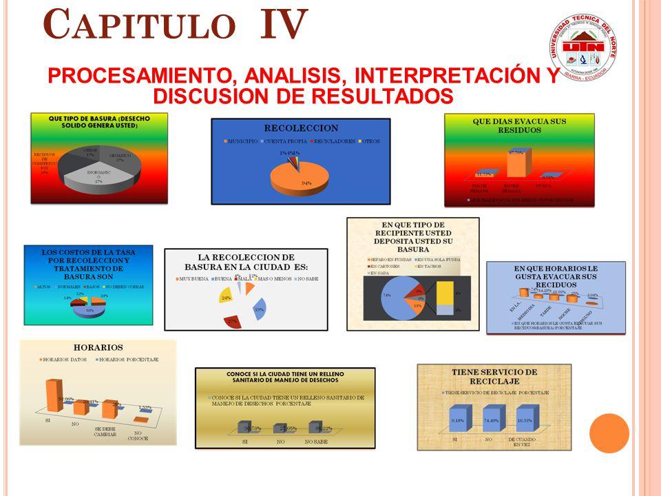C APITULO IV PROCESAMIENTO, ANALISIS, INTERPRETACIÓN Y DISCUSION DE RESULTADOS