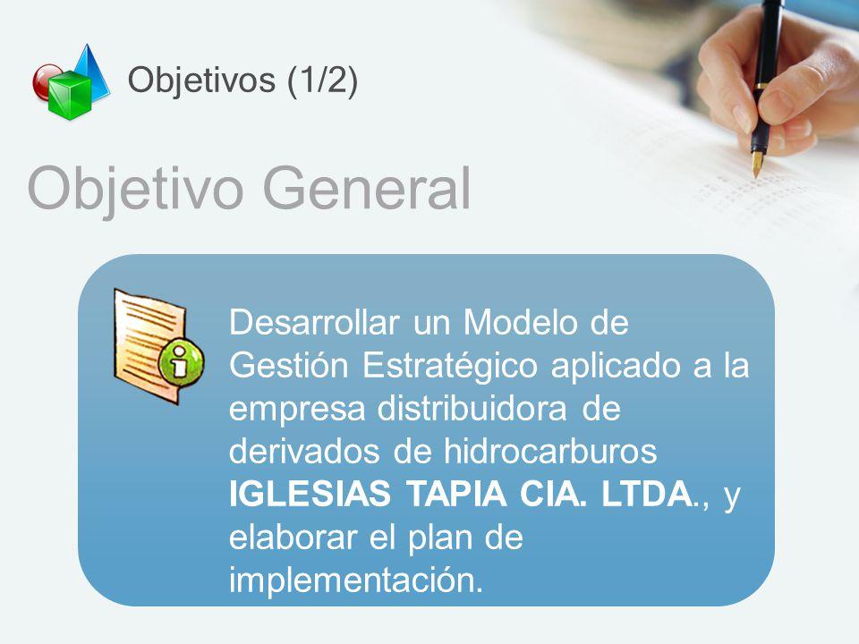Objetivos (2/2) Objetivos Específicos Realizar el levantamiento y análisis de los procesos de una empresa comercializadora de combustible.