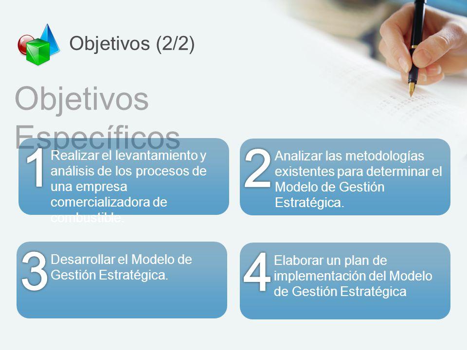 Definición del Modelo de Gestión Estratégico (6/8) Perfil Estratégico CompetitividadCrecimiento Ventaja Competitiva Líder Retador Especialista Seguidor Intensivo Integrado Diversificado Concentración Diferenciación Liderazgo en costos