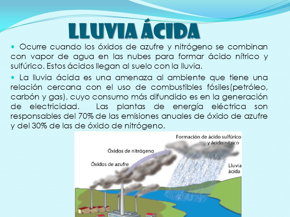 LLUVIA ÁCIDA Ocurre cuando los óxidos de azufre y nitrógeno se combinan con vapor de agua en las nubes para formar ácido nítrico y sulfúrico.
