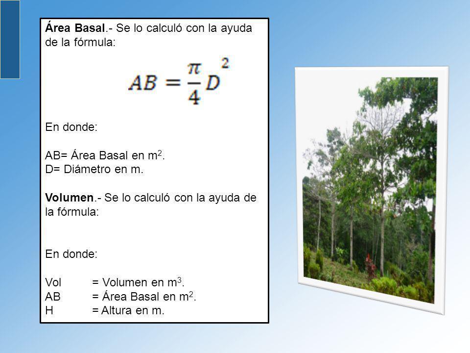 Área Basal.- Se lo calculó con la ayuda de la fórmula: En donde: AB= Área Basal en m 2. D= Diámetro en m. Volumen.- Se lo calculó con la ayuda de la f