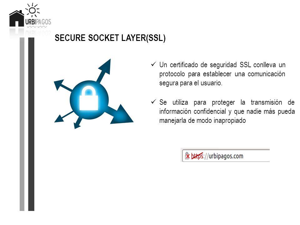 SECURE SOCKET LAYER(SSL) Un certificado de seguridad SSL conlleva un protocolo para establecer una comunicación segura para el usuario. Se utiliza par