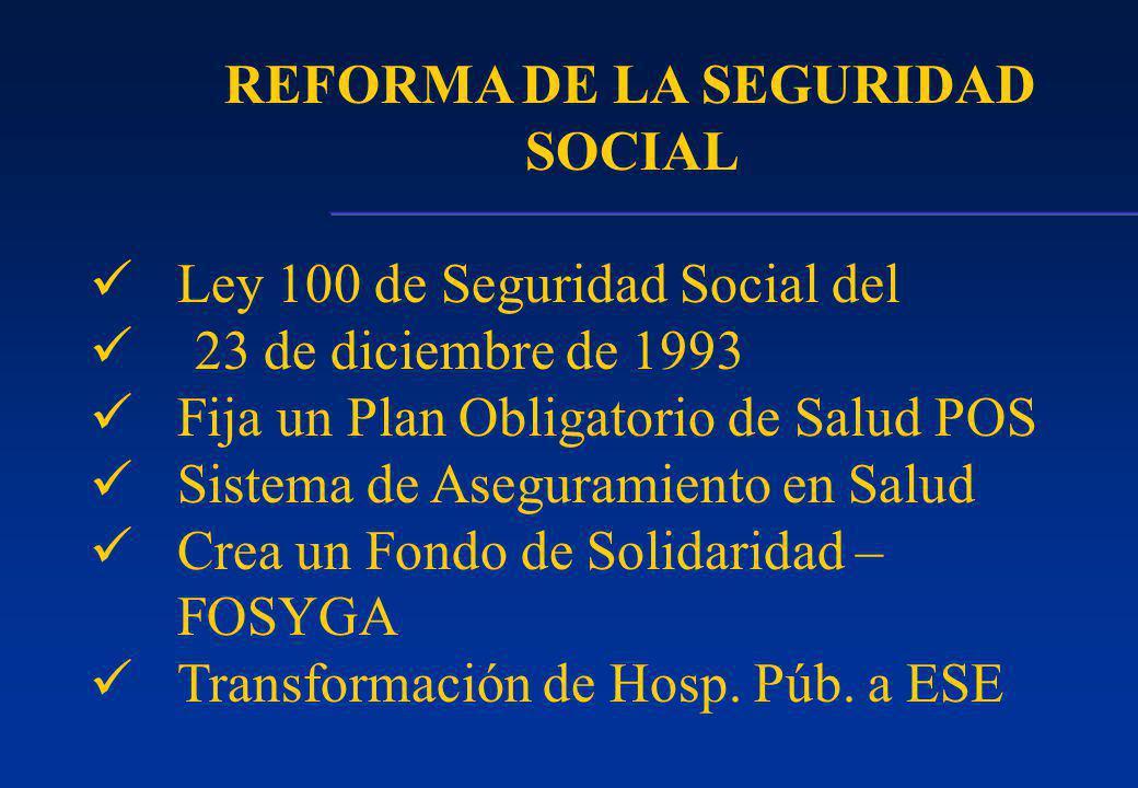 REFORMA DE LA SEGURIDAD SOCIAL Ley 100 de Seguridad Social del 23 de diciembre de 1993 Fija un Plan Obligatorio de Salud POS Sistema de Aseguramiento en Salud Crea un Fondo de Solidaridad – FOSYGA Transformación de Hosp.