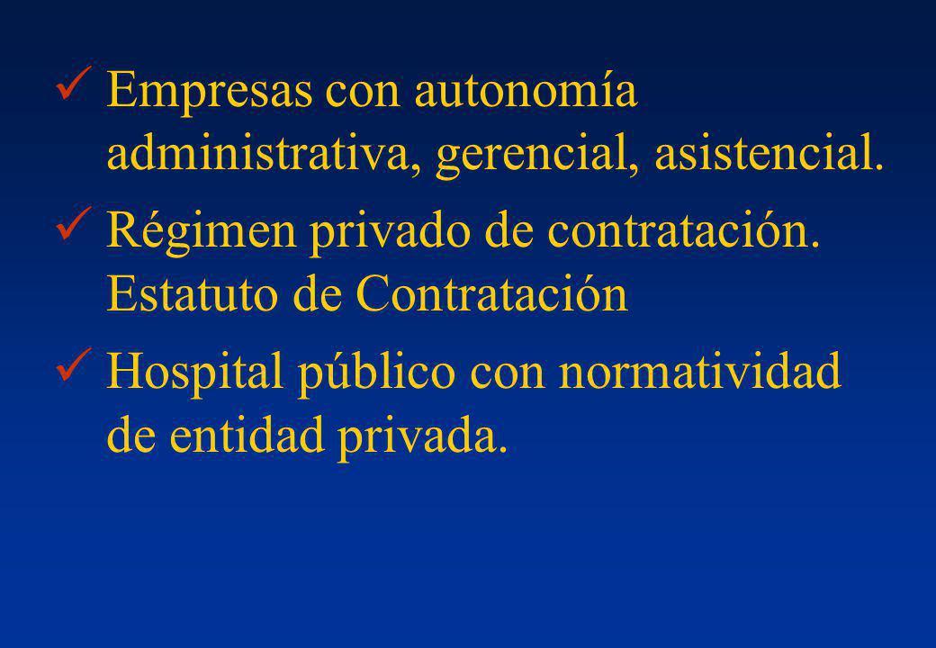 Empresas con autonomía administrativa, gerencial, asistencial. Régimen privado de contratación. Estatuto de Contratación Hospital público con normativ