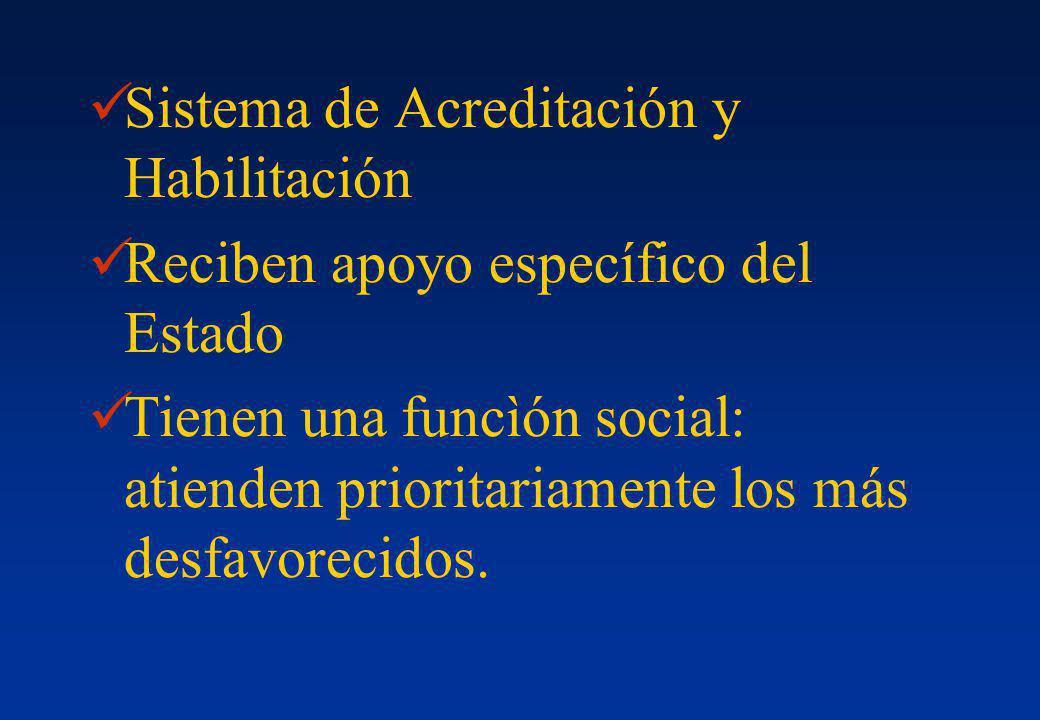 Sistema de Acreditación y Habilitación Reciben apoyo específico del Estado Tienen una funcìón social: atienden prioritariamente los más desfavorecidos.