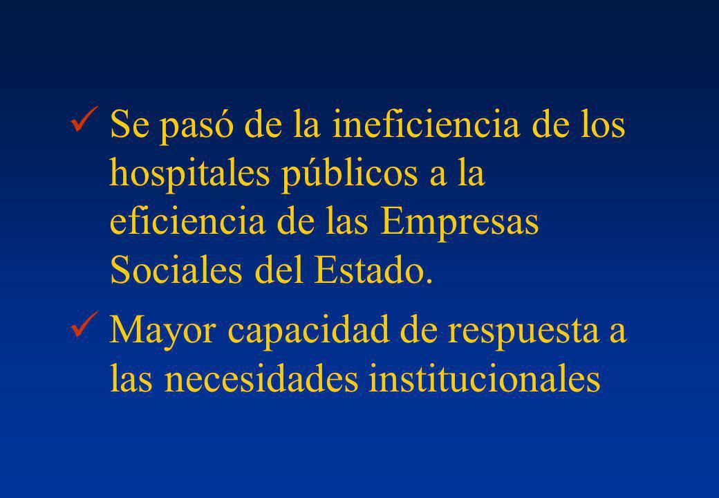 Se pasó de la ineficiencia de los hospitales públicos a la eficiencia de las Empresas Sociales del Estado. Mayor capacidad de respuesta a las necesida