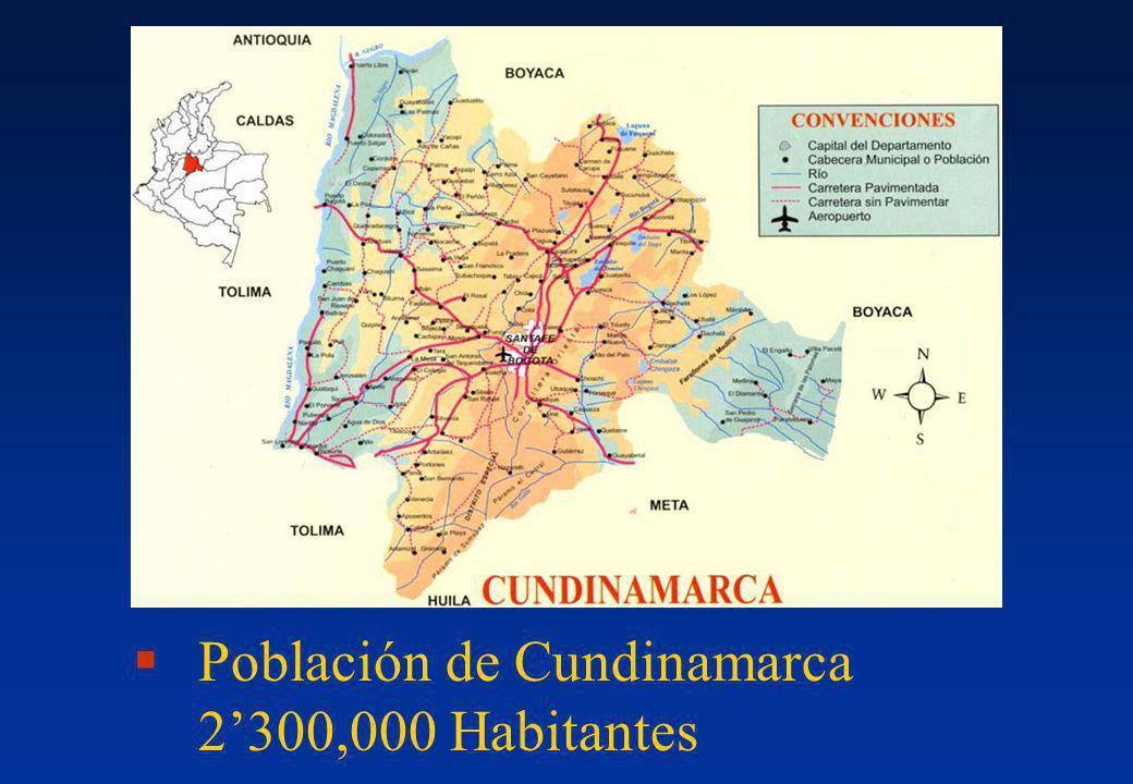 Población de Cundinamarca 2300,000 Habitantes