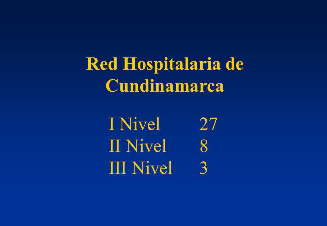 Red Hospitalaria de Cundinamarca I Nivel27 II Nivel8 III Nivel 3