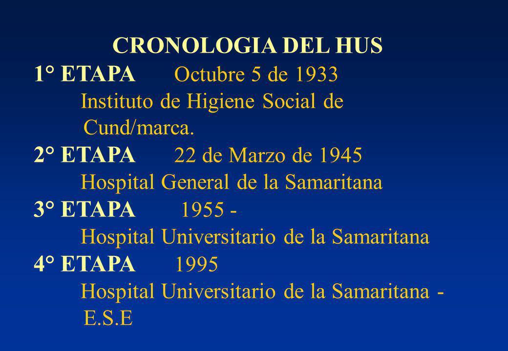 CRONOLOGIA DEL HUS 1° ETAPA Octubre 5 de 1933 Instituto de Higiene Social de Cund/marca. 2° ETAPA 22 de Marzo de 1945 Hospital General de la Samaritan
