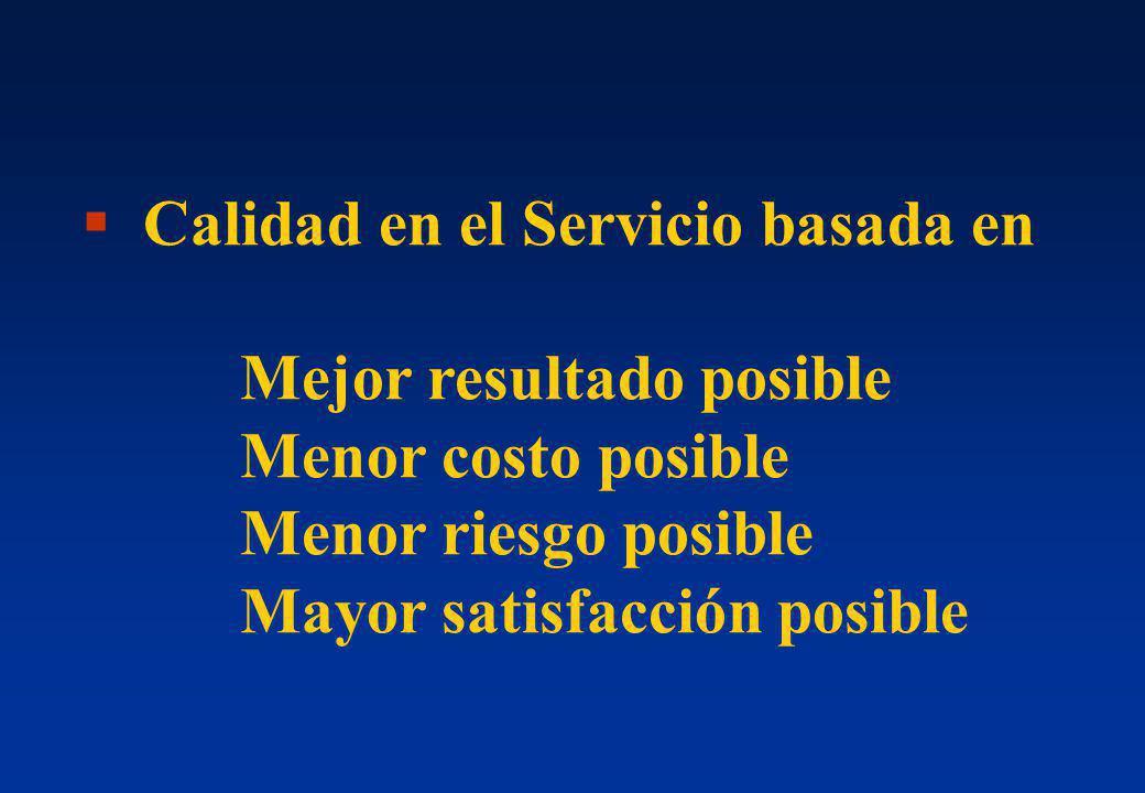 Calidad en el Servicio basada en Mejor resultado posible Menor costo posible Menor riesgo posible Mayor satisfacción posible