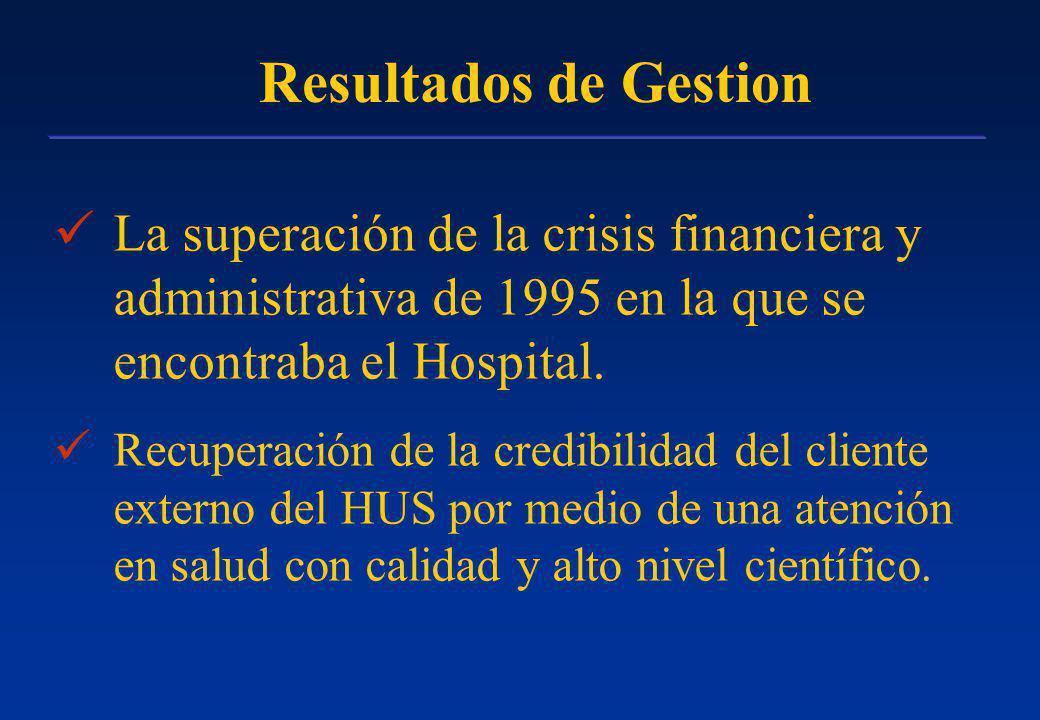 Resultados de Gestion La superación de la crisis financiera y administrativa de 1995 en la que se encontraba el Hospital. Recuperación de la credibili