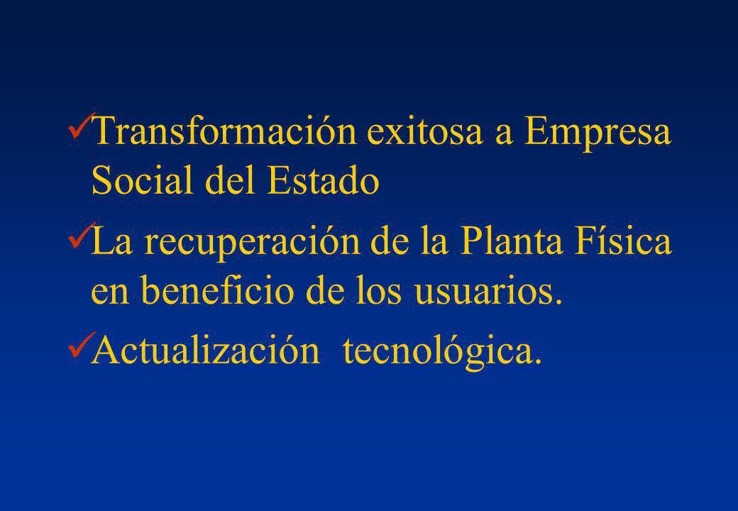 Transformación exitosa a Empresa Social del Estado La recuperación de la Planta Física en beneficio de los usuarios. Actualización tecnológica.