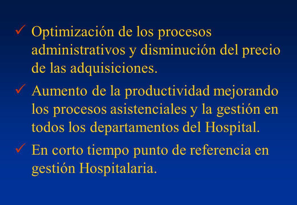 Optimización de los procesos administrativos y disminución del precio de las adquisiciones. Aumento de la productividad mejorando los procesos asisten