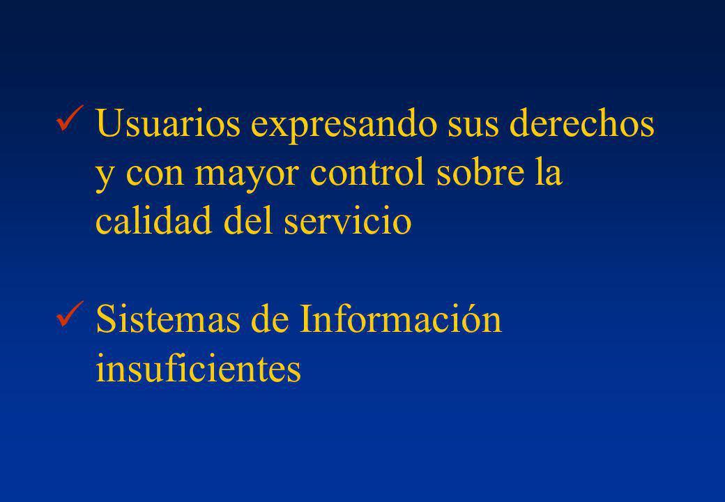 Usuarios expresando sus derechos y con mayor control sobre la calidad del servicio Sistemas de Información insuficientes